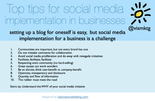 10 Tips to Get Your Business Started on Social Media