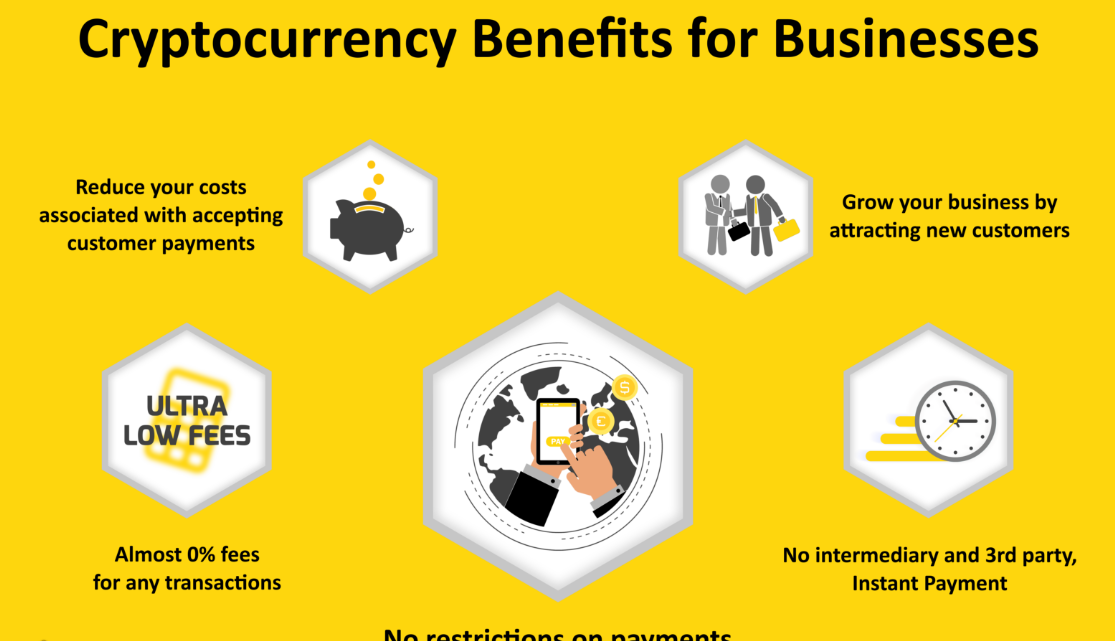 The Benefits of Using Cryptocurrency in Your Business